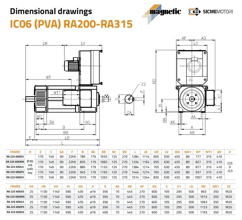 RA 225 Dimensions